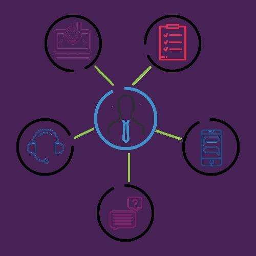 Benefits of Outsourcing Image - alligatortek